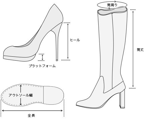 靴の計測について